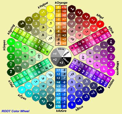 Paint Hex Id Color